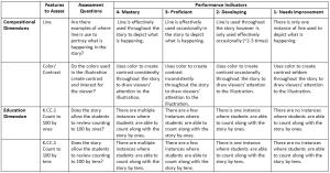 assessment-12